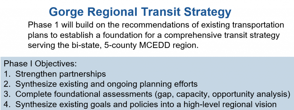 Gorge Transit Strategy